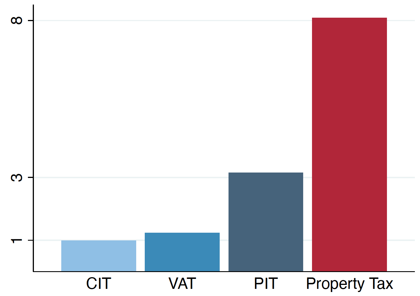 how_developing_countries_can_boost_their_property_tax_revenues_evidence_from_mexico_city